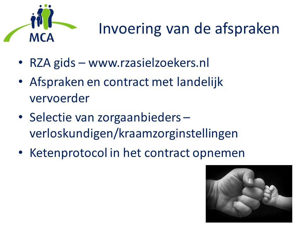 Invoering van de afspraken RZA gids – www.rzasielzoekers.nl Afspraken en contract met landelijk vervoerder Selectie van zorgaanbieders – verloskundige