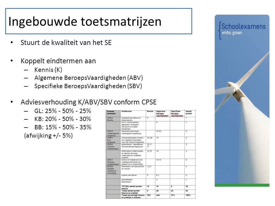 Ingebouwde toetsmatrijzen Stuurt de kwaliteit van het SE Koppelt eindtermen aan – Kennis (K) – Algemene BeroepsVaardigheden (ABV) – Specifieke BeroepsVaardigheden (SBV) Adviesverhouding K/ABV/SBV conform CPSE – GL: 25% - 50% - 25% – KB: 20% - 50% - 30% – BB: 15% - 50% - 35% (afwijking +/- 5%)