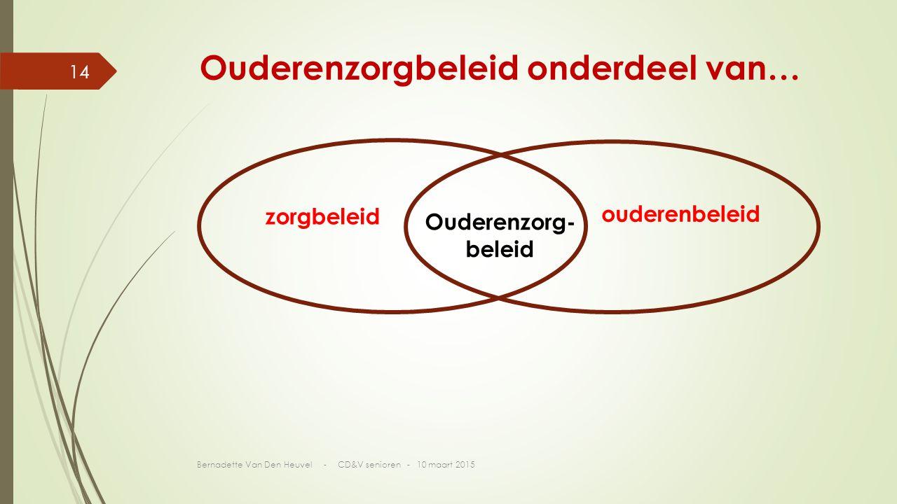 Ouderenzorgbeleid onderdeel van… Bernadette Van Den Heuvel - CD&V senioren - 10 maart 2015 14 zorgbeleid ouderenbeleid Ouderenzorg- beleid