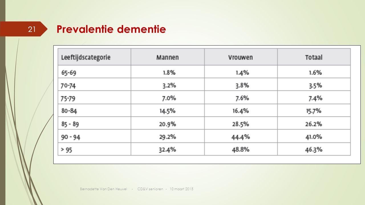 Prevalentie dementie Bernadette Van Den Heuvel - CD&V senioren - 10 maart 2015 21
