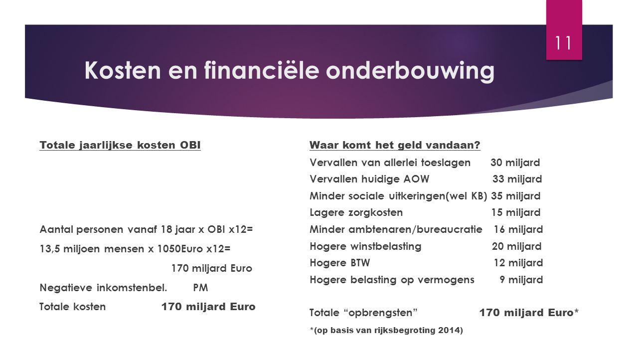 Kosten en financiële onderbouwing Totale jaarlijkse kosten OBI Aantal personen vanaf 18 jaar x OBI x12= 13,5 miljoen mensen x 1050Euro x12= 170 miljar