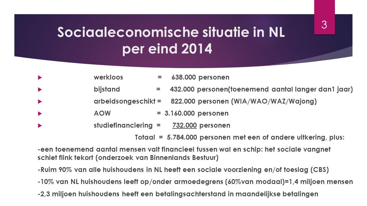 Sociaaleconomische situatie in NL per eind 2014  werkloos = 638.000 personen  bijstand = 432.000 personen(toenemend aantal langer dan1 jaar)  arbei
