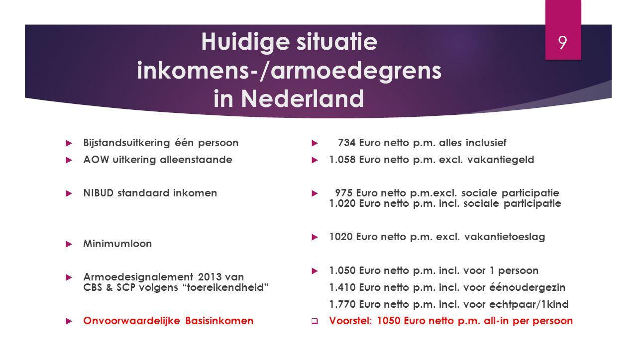 Huidige situatie inkomens-/armoedegrens in Nederland  Bijstandsuitkering één persoon  AOW uitkering alleenstaande  NIBUD standaard inkomen  Minimu
