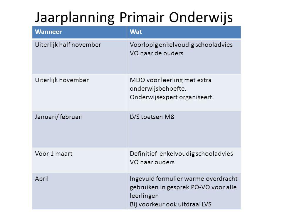 Links www.swvponoord-kennemerland.nl www.swvnk.nl www.passendonderwijs.nl www.nieuweregelgevingovergangpo-vo.nl