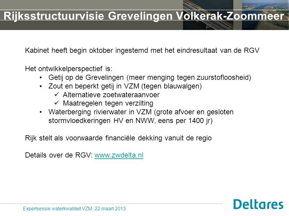 Rijksstructuurvisie Grevelingen Volkerak-Zoommeer Expertsessie waterkwaliteit VZM, 22 maart 2013 Kabinet heeft begin oktober ingestemd met het eindres