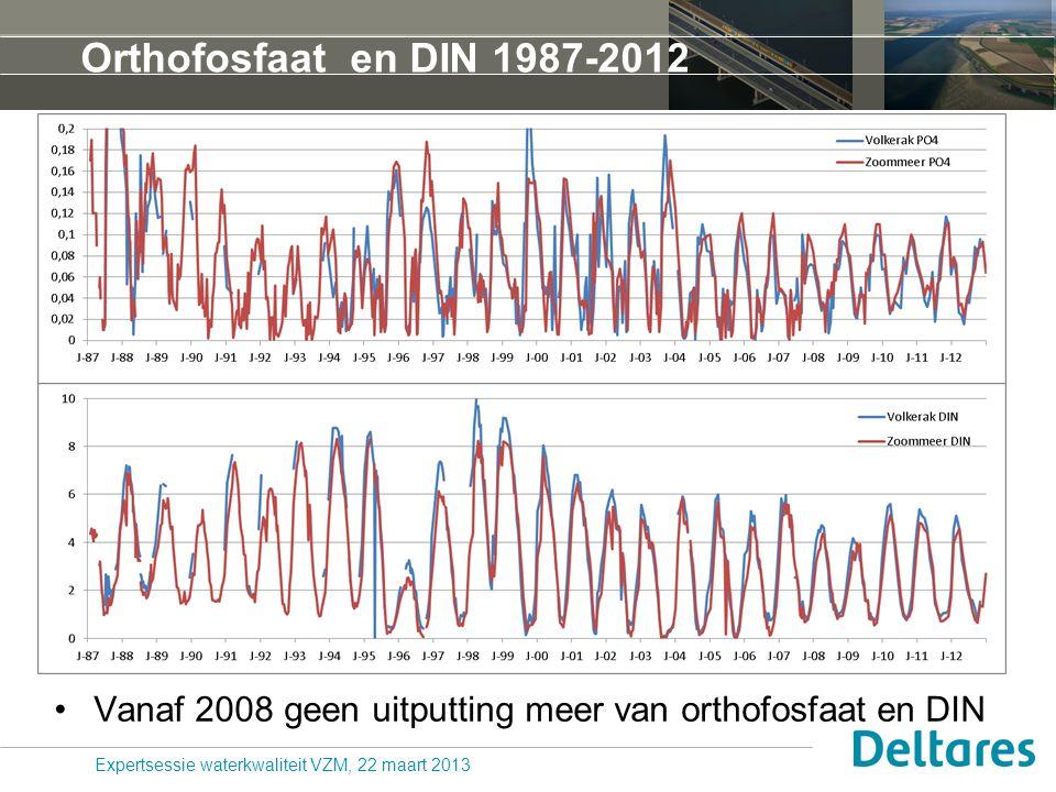 Orthofosfaat en DIN 1987-2012 Vanaf 2008 geen uitputting meer van orthofosfaat en DIN Expertsessie waterkwaliteit VZM, 22 maart 2013