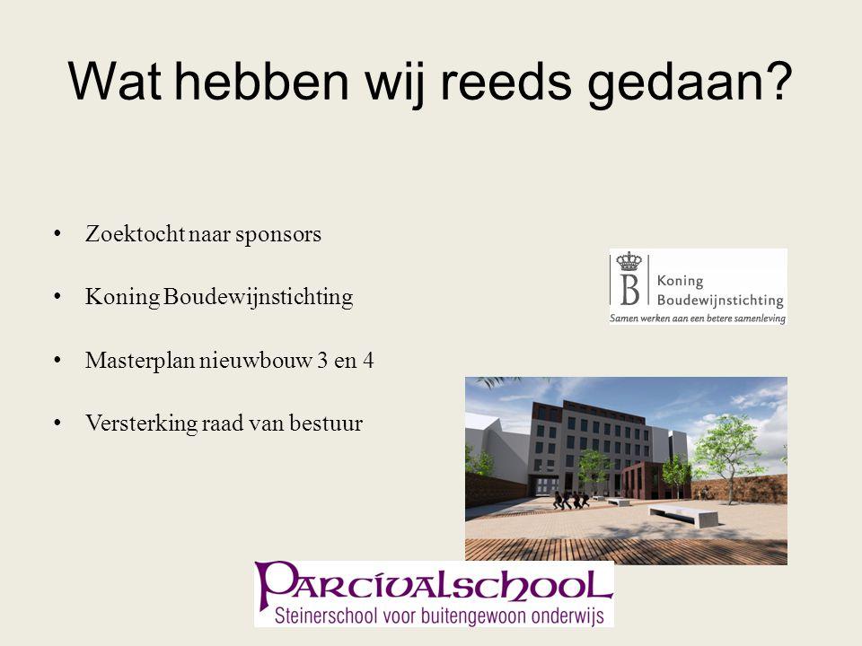 Wat hebben wij reeds gedaan? Zoektocht naar sponsors Koning Boudewijnstichting Masterplan nieuwbouw 3 en 4 Versterking raad van bestuur