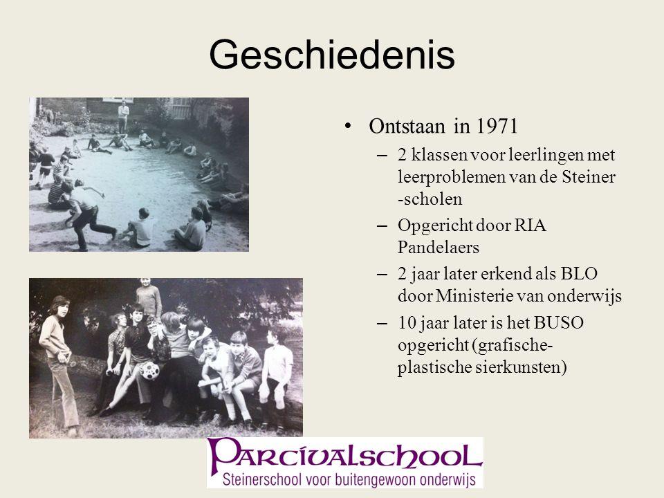 Geschiedenis Ontstaan in 1971 – 2 klassen voor leerlingen met leerproblemen van de Steiner -scholen – Opgericht door RIA Pandelaers – 2 jaar later erk