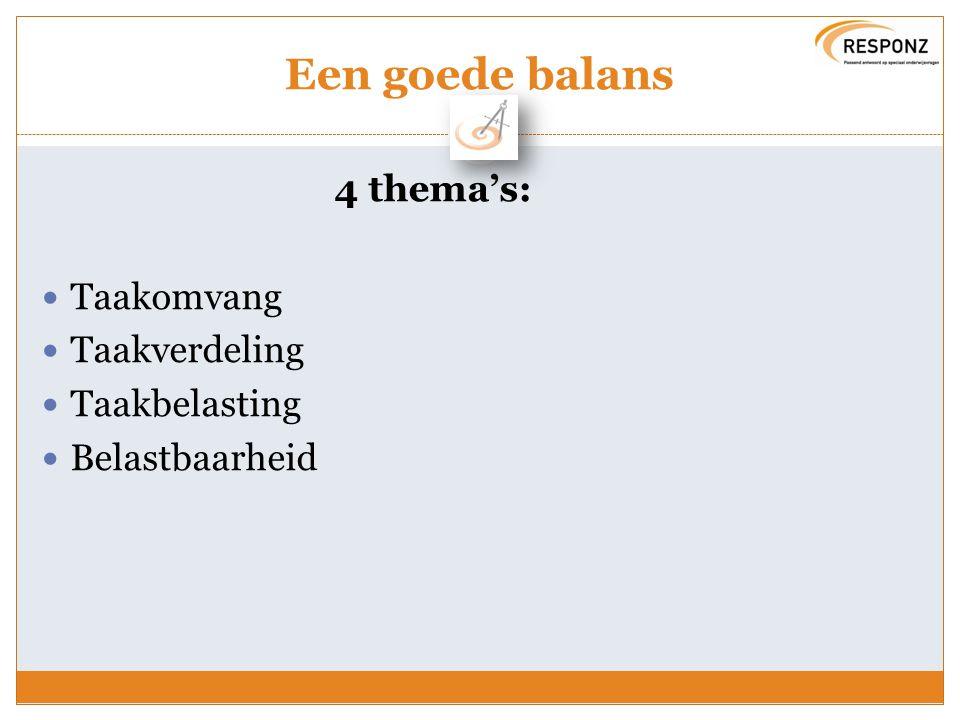 Een goede balans 4 thema's: Taakomvang Taakverdeling Taakbelasting Belastbaarheid