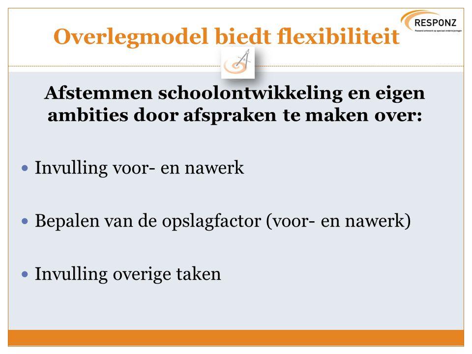 Overlegmodel biedt flexibiliteit Afstemmen schoolontwikkeling en eigen ambities door afspraken te maken over: Invulling voor- en nawerk Bepalen van de
