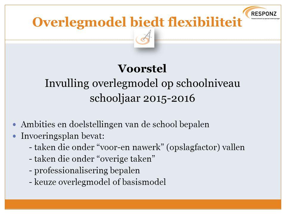 Overlegmodel biedt flexibiliteit Voorstel Invulling overlegmodel op schoolniveau schooljaar 2015-2016 Ambities en doelstellingen van de school bepalen