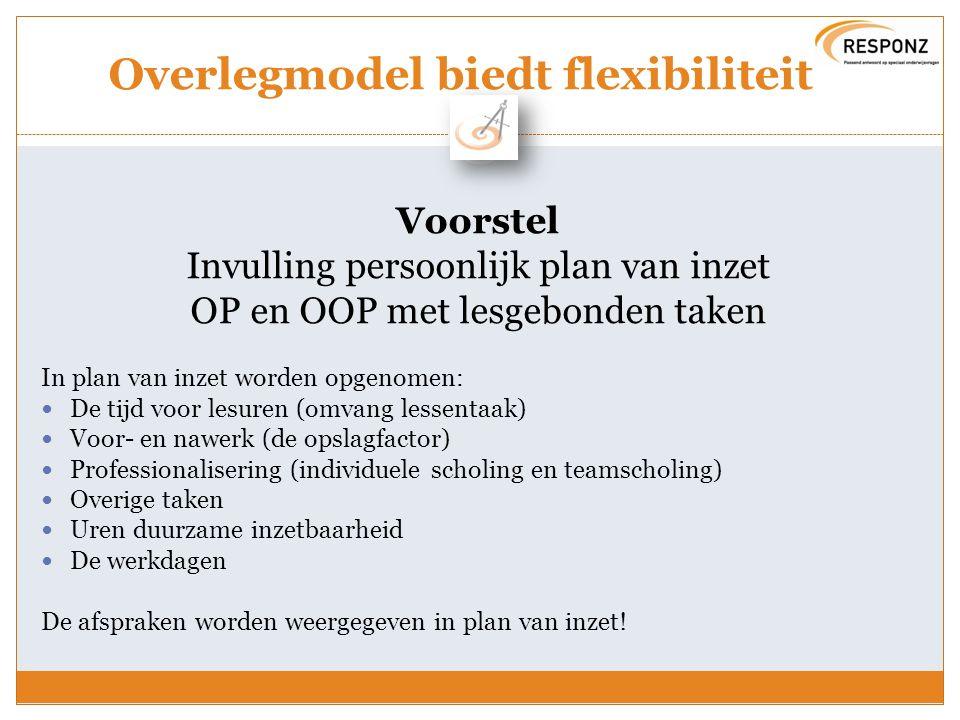 Overlegmodel biedt flexibiliteit Voorstel Invulling persoonlijk plan van inzet OP en OOP met lesgebonden taken In plan van inzet worden opgenomen: De