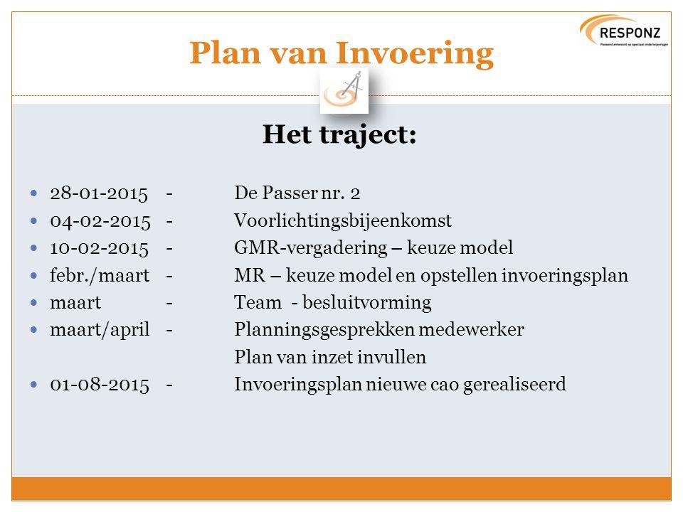 Plan van Invoering Het traject: 28-01-2015-De Passer nr. 2 04-02-2015-Voorlichtingsbijeenkomst 10-02-2015-GMR-vergadering – keuze model febr./maart-MR
