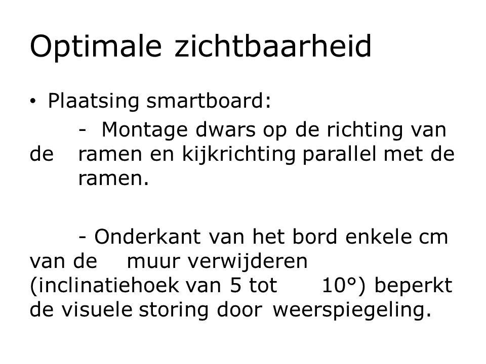 Optimale zichtbaarheid Plaatsing smartboard: - Montage dwars op de richting van de ramen en kijkrichting parallel met de ramen. - Onderkant van het bo