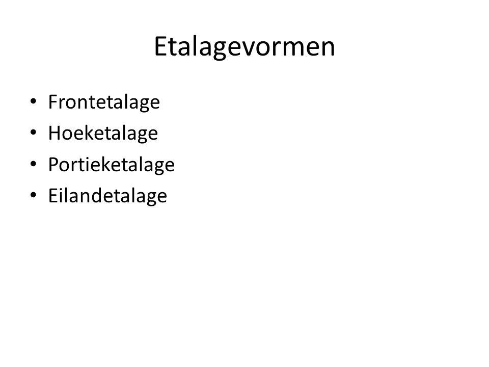 Etalagevormen Frontetalage Hoeketalage Portieketalage Eilandetalage
