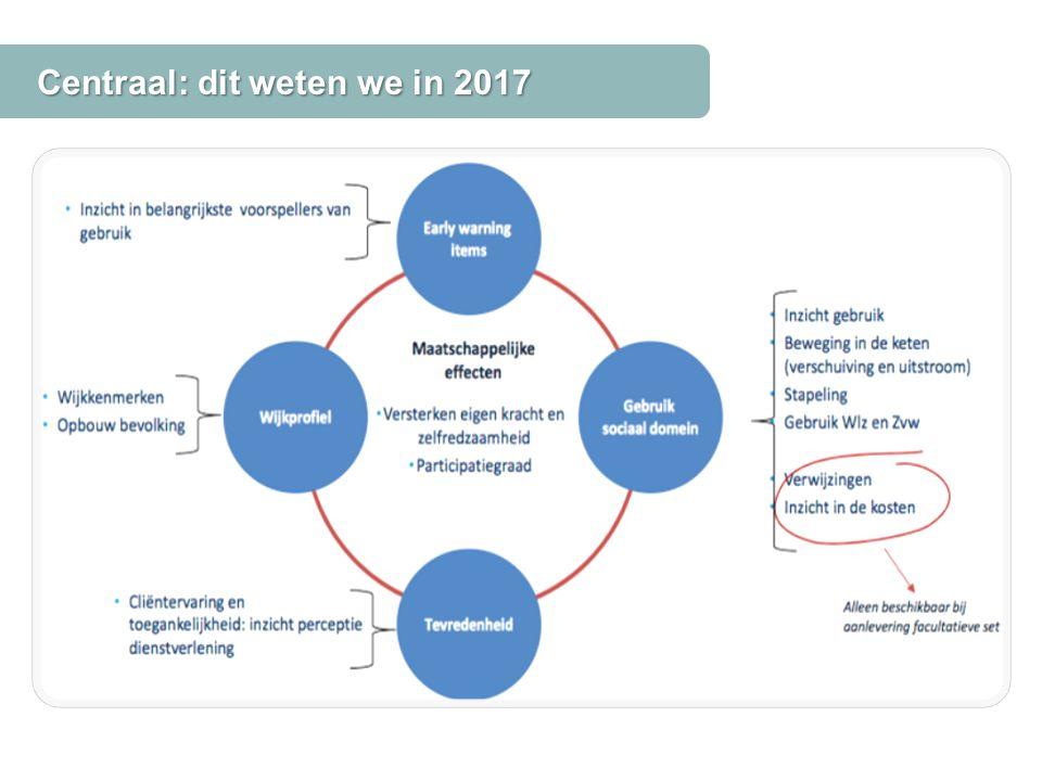 Centraal: dit weten we in 2017 Bron: decentralisatiesinuitvoering.nl