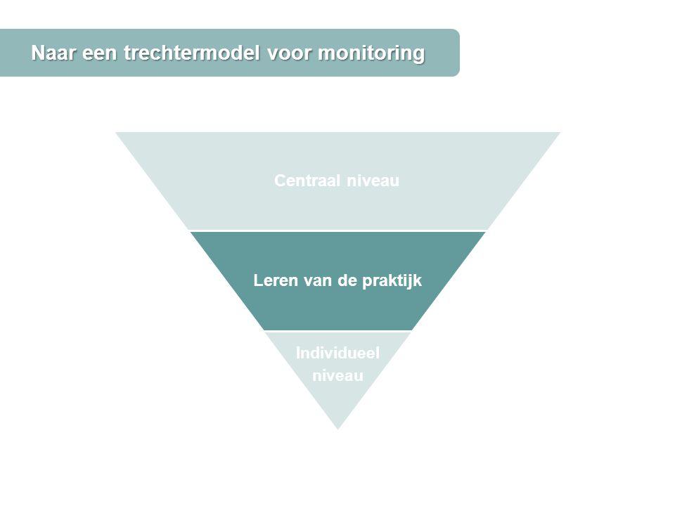 Naar een trechtermodel voor monitoring Centraal niveau Leren van de praktijk Individueel niveau