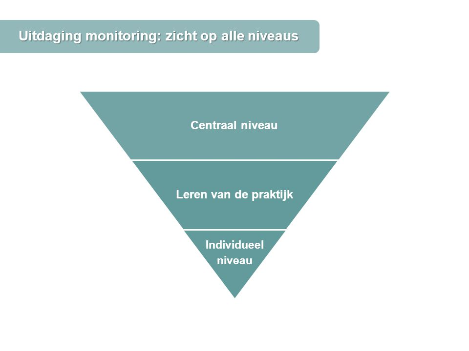 Uitdaging monitoring: zicht op alle niveaus Centraal niveau Leren van de praktijk Individueel niveau
