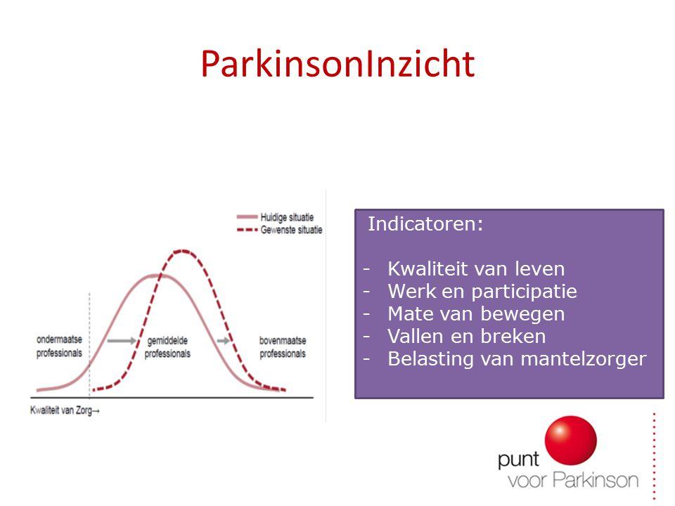 ParkinsonInzicht Indicatoren: -Kwaliteit van leven -Werk en participatie -Mate van bewegen -Vallen en breken -Belasting van mantelzorger