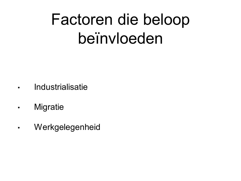 Factoren die beloop beïnvloeden Industrialisatie Migratie Werkgelegenheid