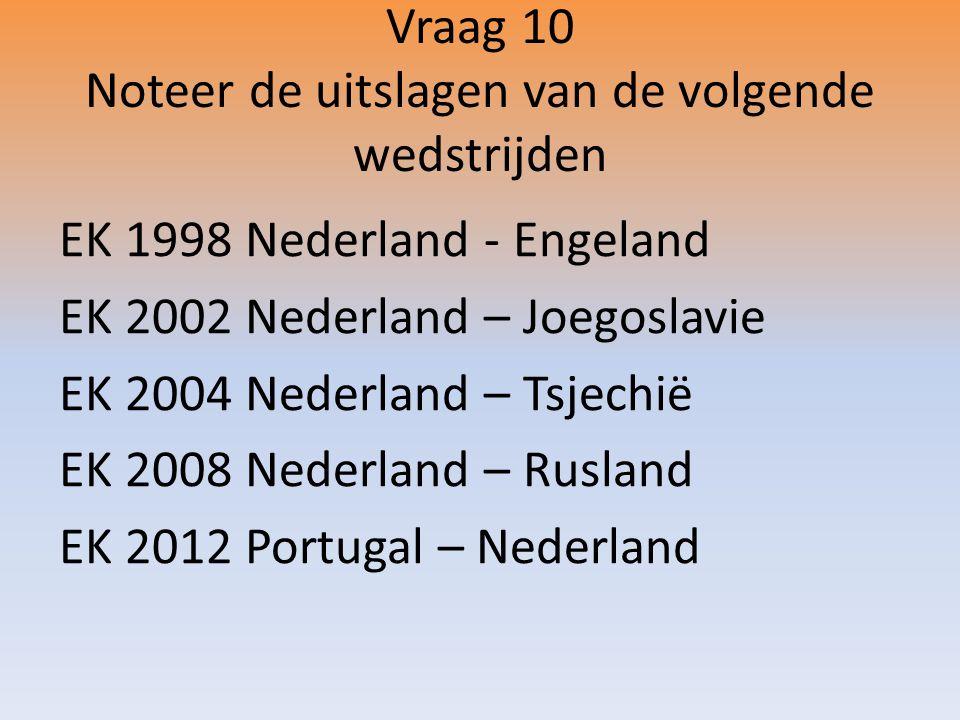 Vraag 10 Noteer de uitslagen van de volgende wedstrijden EK 1998 Nederland - Engeland EK 2002 Nederland – Joegoslavie EK 2004 Nederland – Tsjechië EK 2008 Nederland – Rusland EK 2012 Portugal – Nederland