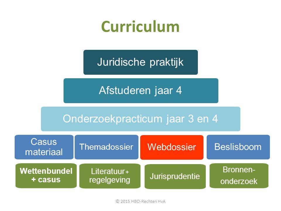 Curriculum Juridische praktijk Afstuderen jaar 4 Onderzoekpracticum jaar 3 en 4 Casus materiaal Wettenbundel + casus Literatuur + regelgeving Jurispru