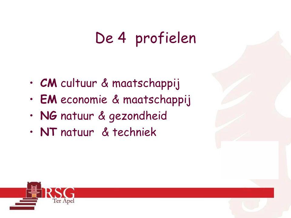 De 4 profielen CM cultuur & maatschappij EM economie & maatschappij NG natuur & gezondheid NT natuur & techniek