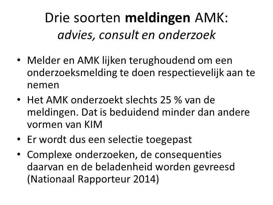 Drie soorten meldingen AMK: advies, consult en onderzoek Melder en AMK lijken terughoudend om een onderzoeksmelding te doen respectievelijk aan te nemen Het AMK onderzoekt slechts 25 % van de meldingen.