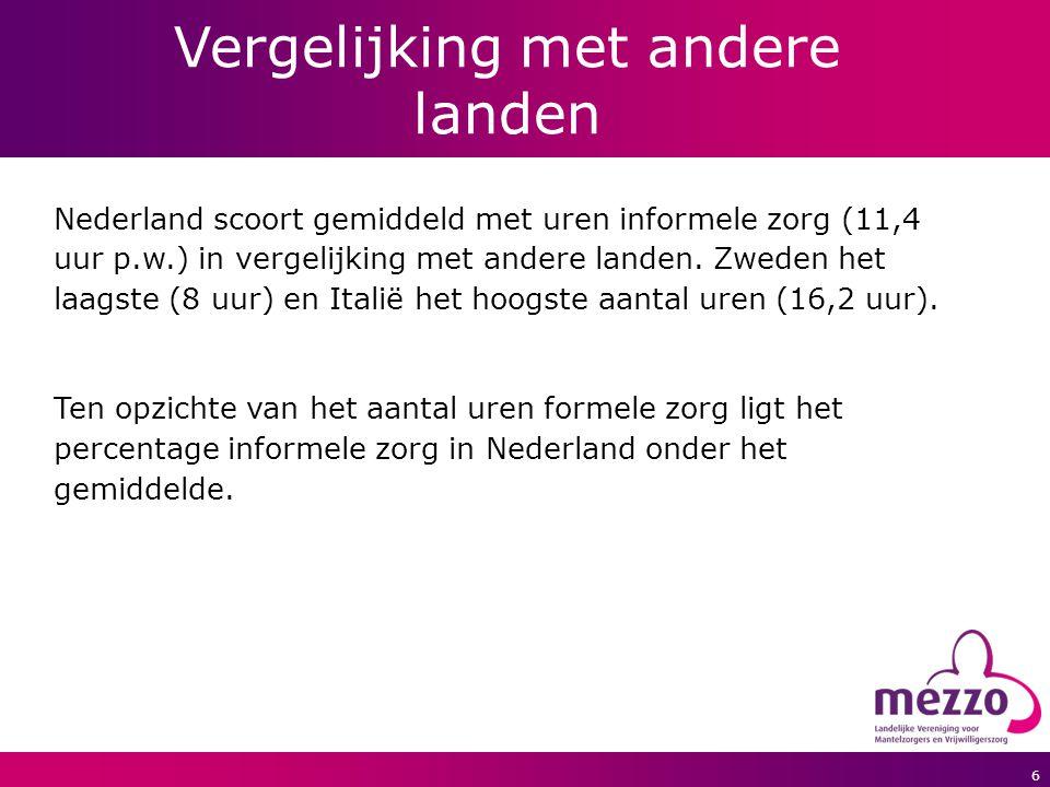 6 Nederland scoort gemiddeld met uren informele zorg (11,4 uur p.w.) in vergelijking met andere landen.