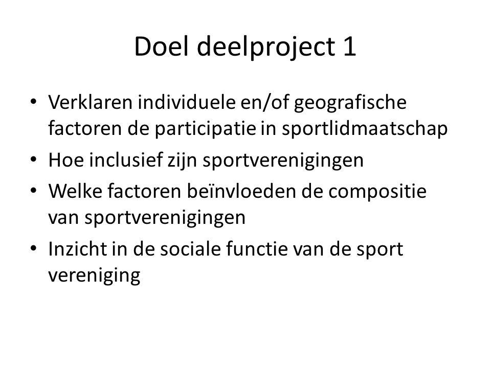 Doel deelproject 1 Verklaren individuele en/of geografische factoren de participatie in sportlidmaatschap Hoe inclusief zijn sportverenigingen Welke f