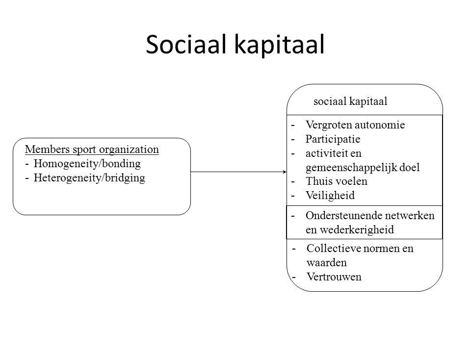 Sociaal kapitaal -Collectieve normen en waarden -Vertrouwen sociaal kapitaal -Vergroten autonomie -Participatie -activiteit en gemeenschappelijk doel