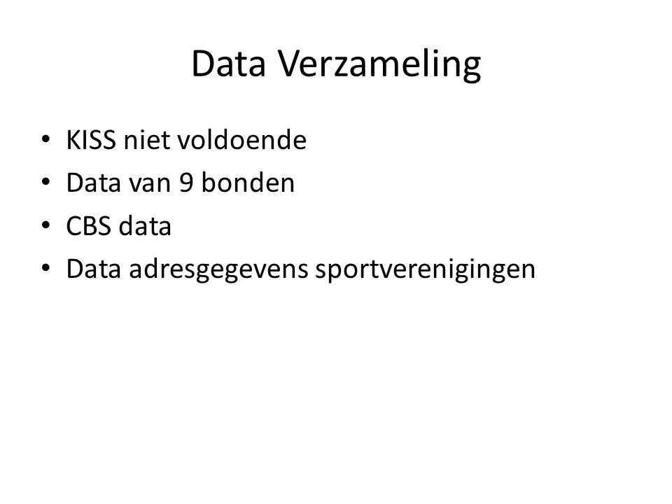 Data Verzameling KISS niet voldoende Data van 9 bonden CBS data Data adresgegevens sportverenigingen