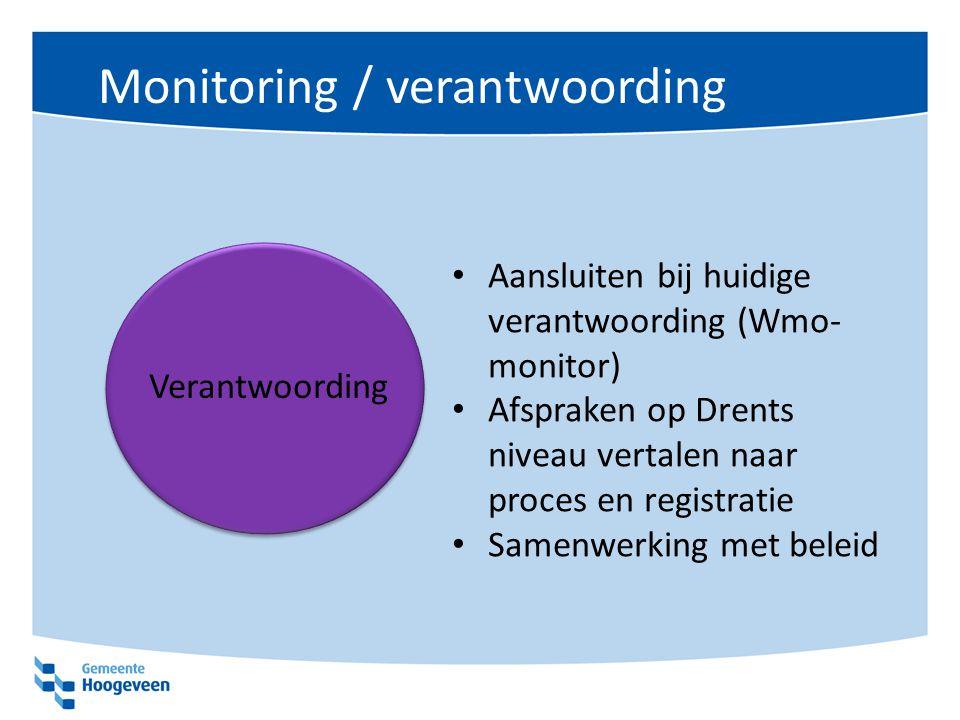 Monitoring / verantwoording Aansluiten bij huidige verantwoording (Wmo- monitor) Afspraken op Drents niveau vertalen naar proces en registratie Samenw