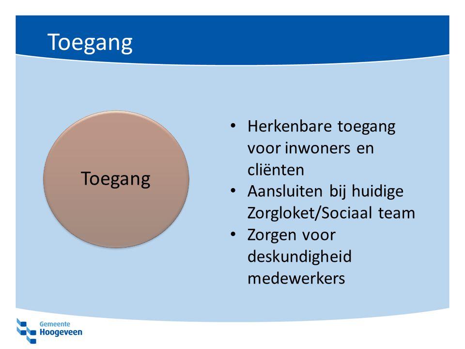 Toegang Herkenbare toegang voor inwoners en cliënten Aansluiten bij huidige Zorgloket/Sociaal team Zorgen voor deskundigheid medewerkers Toegang
