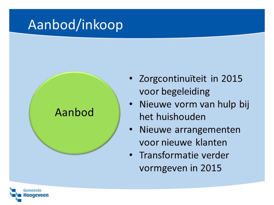 Aanbod/inkoop Zorgcontinuïteit in 2015 voor begeleiding Nieuwe vorm van hulp bij het huishouden Nieuwe arrangementen voor nieuwe klanten Transformatie