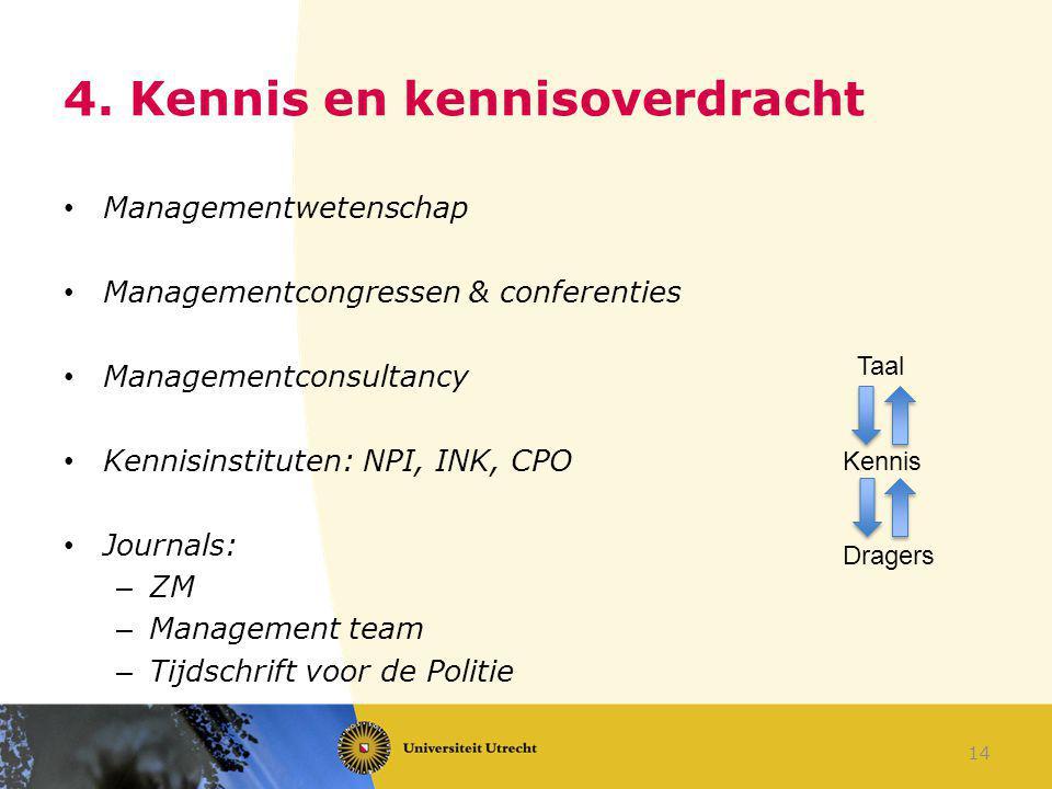 4. Kennis en kennisoverdracht Managementwetenschap Managementcongressen & conferenties Managementconsultancy Kennisinstituten: NPI, INK, CPO Journals: