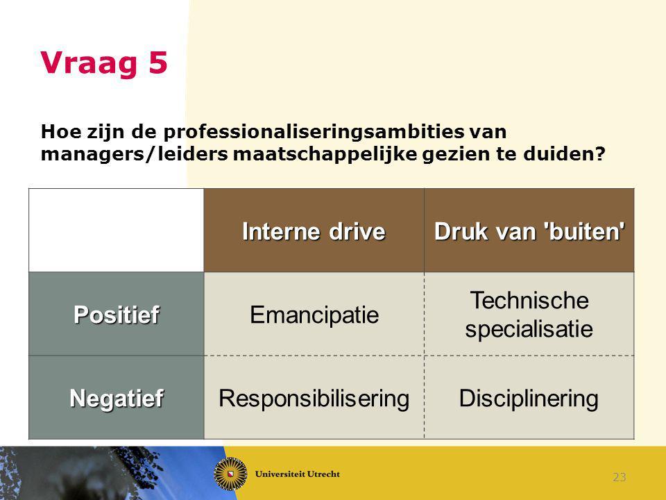 Vraag 5 Interne drive Druk van 'buiten' PositiefEmancipatie Technische specialisatie NegatiefResponsibiliseringDisciplinering Hoe zijn de professional