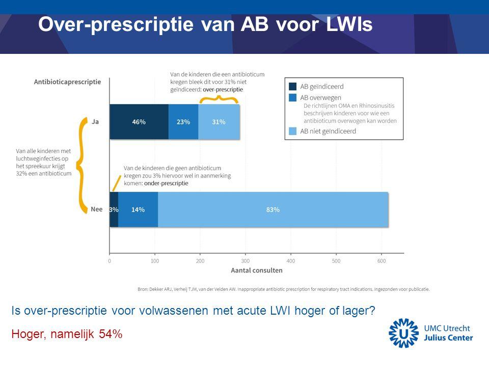 Over-prescriptie van AB voor LWIs Is over-prescriptie voor volwassenen met acute LWI hoger of lager? Hoger, namelijk 54%