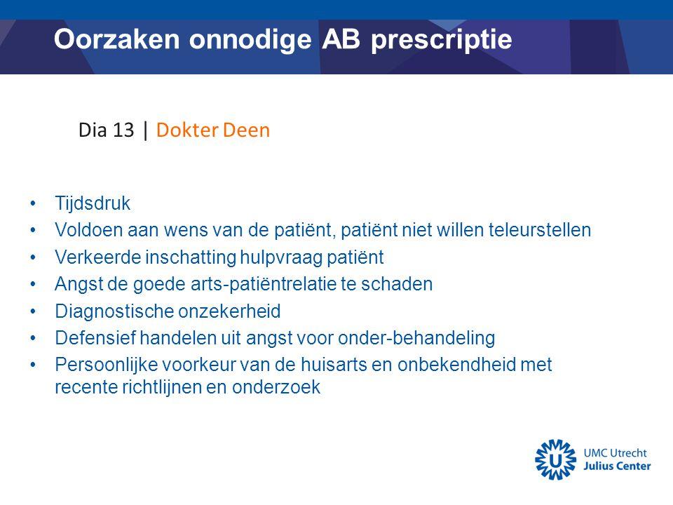 Oorzaken onnodige AB prescriptie Tijdsdruk Voldoen aan wens van de patiënt, patiënt niet willen teleurstellen Verkeerde inschatting hulpvraag patiënt