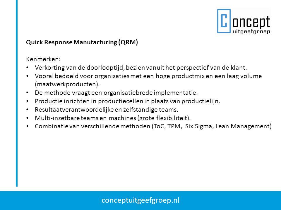 conceptuitgeefgroep.nl Quick Response Manufacturing (QRM) Kenmerken: Verkorting van de doorlooptijd, bezien vanuit het perspectief van de klant. Voora
