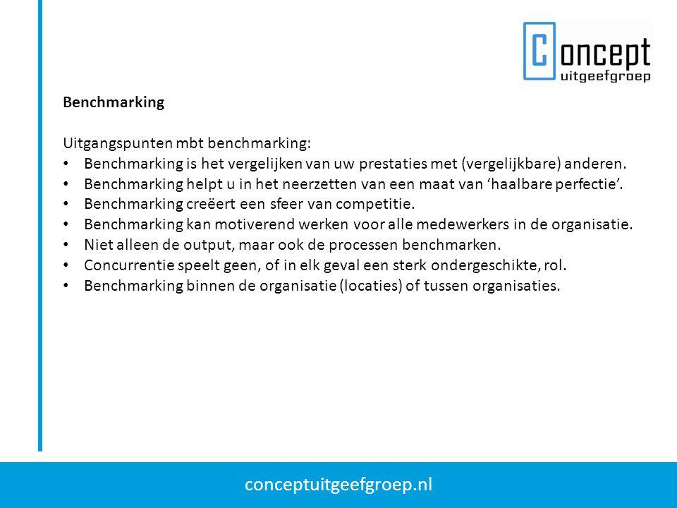 conceptuitgeefgroep.nl Benchmarking Uitgangspunten mbt benchmarking: Benchmarking is het vergelijken van uw prestaties met (vergelijkbare) anderen. Be