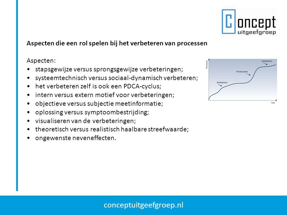 conceptuitgeefgroep.nl Aspecten die een rol spelen bij het verbeteren van processen Aspecten: stapsgewijze versus sprongsgewijze verbeteringen; systee