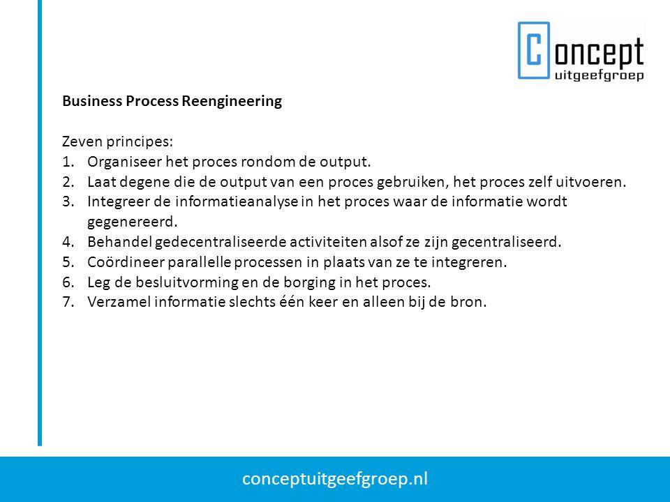 conceptuitgeefgroep.nl Business Process Reengineering Zeven principes: 1.Organiseer het proces rondom de output. 2.Laat degene die de output van een p