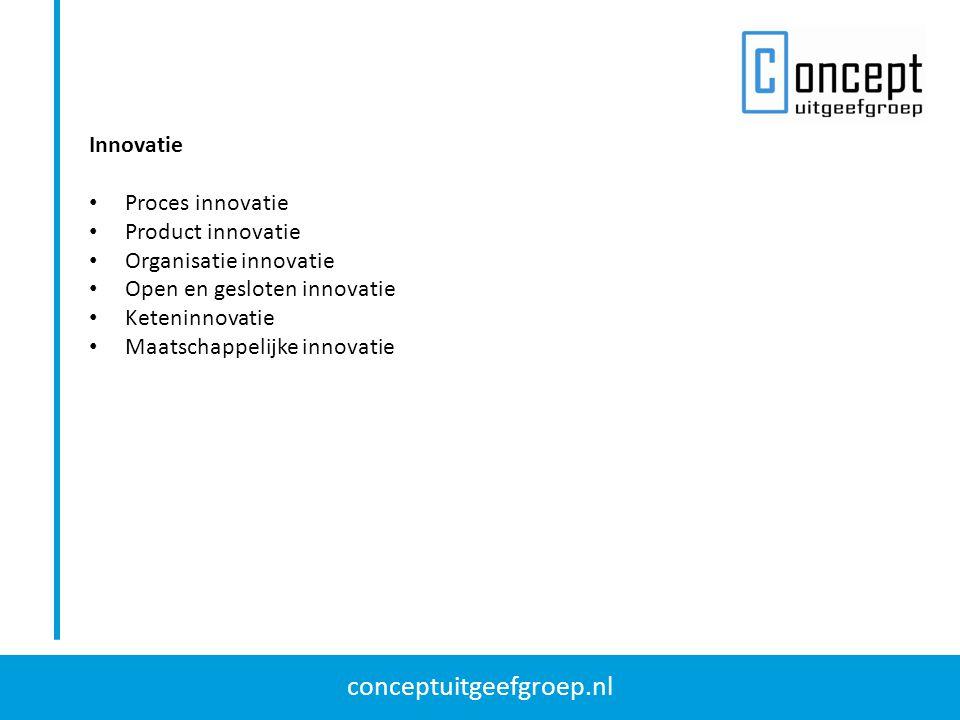 conceptuitgeefgroep.nl Innovatie Proces innovatie Product innovatie Organisatie innovatie Open en gesloten innovatie Keteninnovatie Maatschappelijke innovatie
