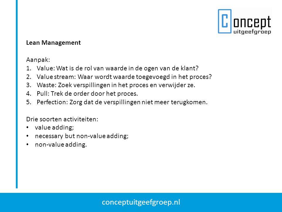conceptuitgeefgroep.nl Lean Management; verspillingen TIM WOODS: 1.Transport (T): onnodig transport van producten; 2.Inventory (I): voorraden in zowel input, throughput als output; 3.Motion (M): onnodige bewegingen van mensen en middelen; 4.Waiting (W): wachten op producten, mensen en middelen; 5.Over-processing (O): overbodige bewerkingen; 6.Over-production (O): meer produceren dan de klant vraagt; 7.Defects (D): afkeur en herstelwerk van producten; 8.Skills (S): onbenut talent in de organisatie.