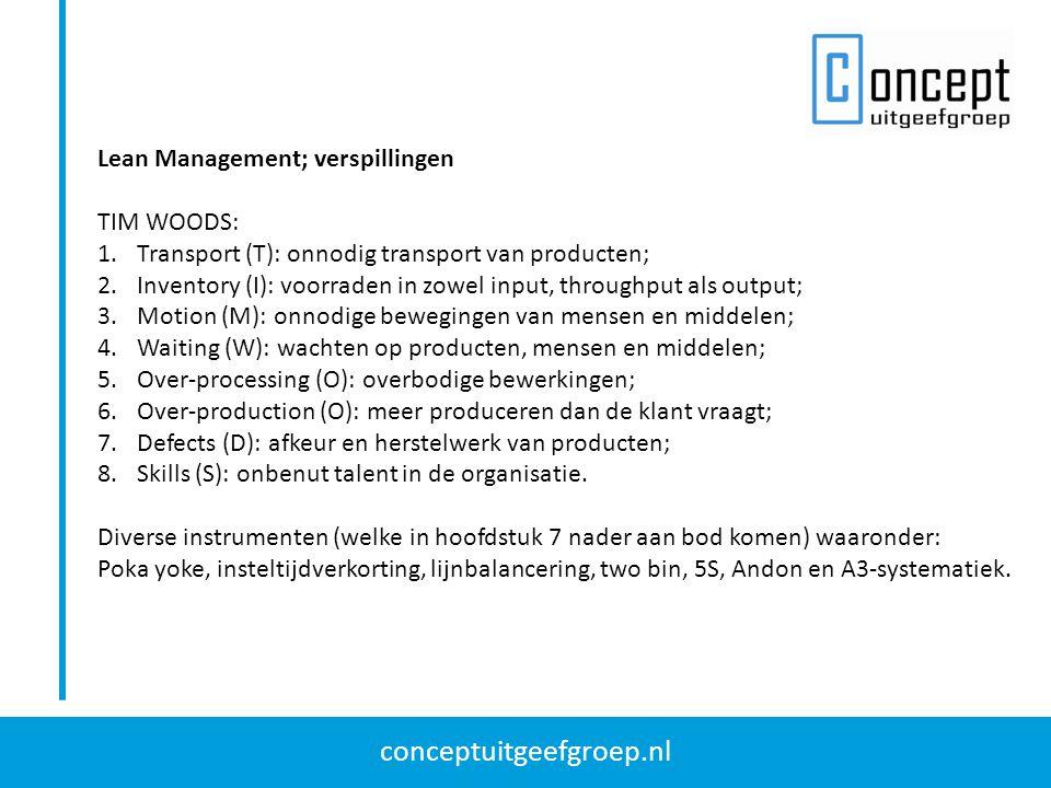 conceptuitgeefgroep.nl Lean Management; verspillingen TIM WOODS: 1.Transport (T): onnodig transport van producten; 2.Inventory (I): voorraden in zowel