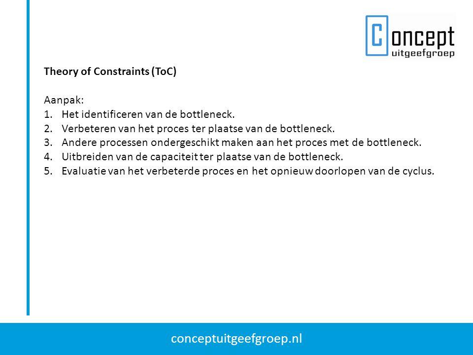 conceptuitgeefgroep.nl Theory of Constraints (ToC) Aanpak: 1.Het identificeren van de bottleneck. 2.Verbeteren van het proces ter plaatse van de bottl