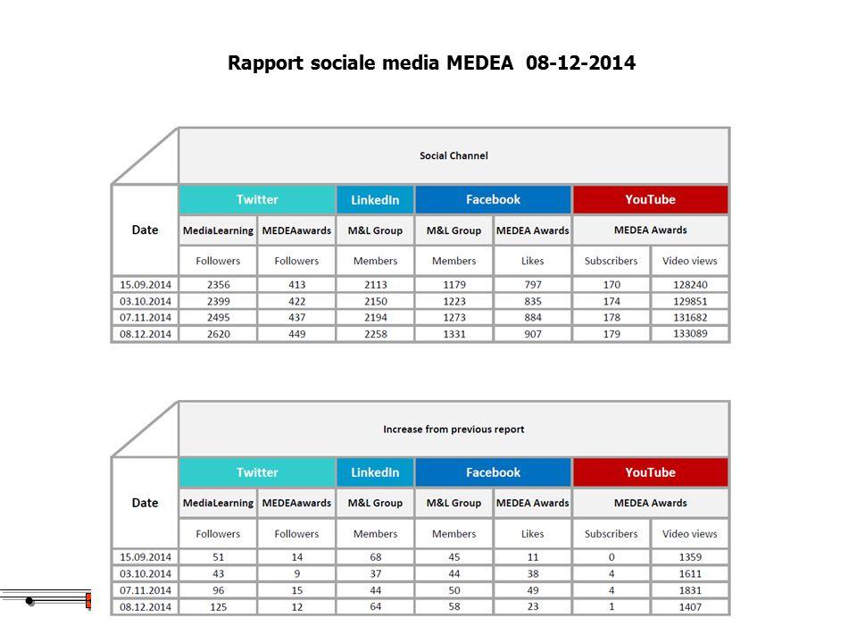 Rapport sociale media MEDEA 08-12-2014
