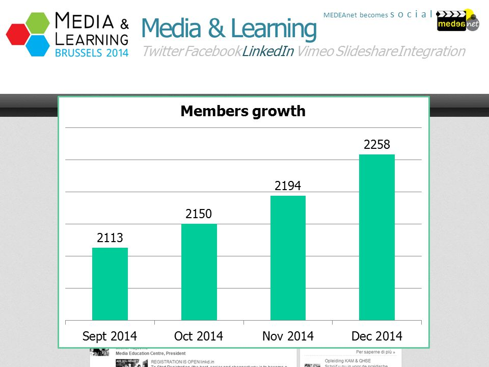 Twitter FacebookLinkedIn Media & Learning VimeoSlideshare Integration MEDEAnet becomes social