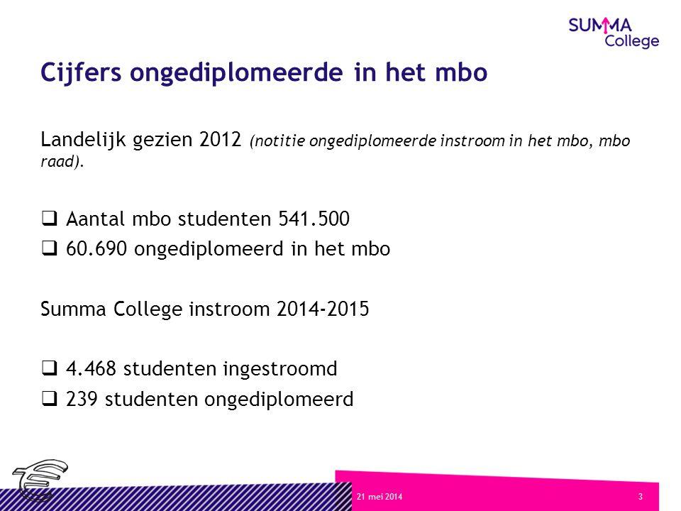 321 mei 2014 Cijfers ongediplomeerde in het mbo Landelijk gezien 2012 (notitie ongediplomeerde instroom in het mbo, mbo raad).